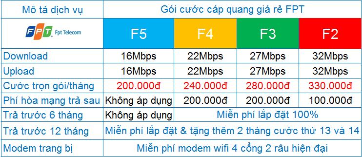 Khuyến Mại Lắp Mạng internet wifi cáp quang Tháng 10/2015