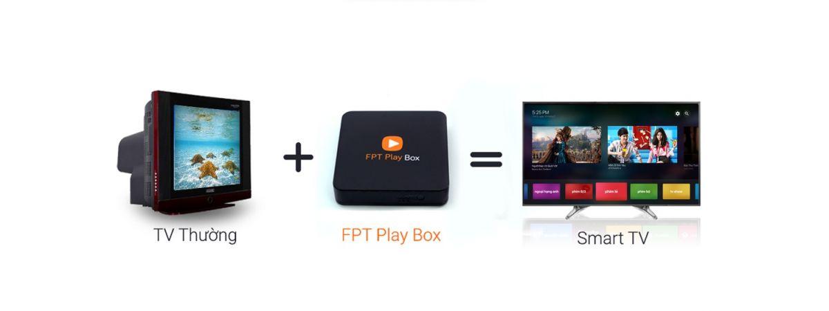 FPT PLAY BOX- CHÍNH HÃNG FPT- GIÁ SỐC BẤT NGỜ